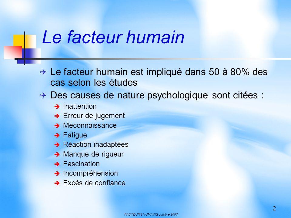 Le facteur humain Le facteur humain est impliqué dans 50 à 80% des cas selon les études. Des causes de nature psychologique sont citées :