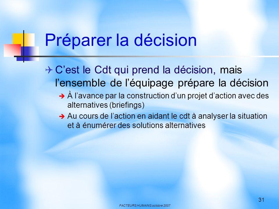 Préparer la décision C'est le Cdt qui prend la décision, mais l'ensemble de l'équipage prépare la décision.