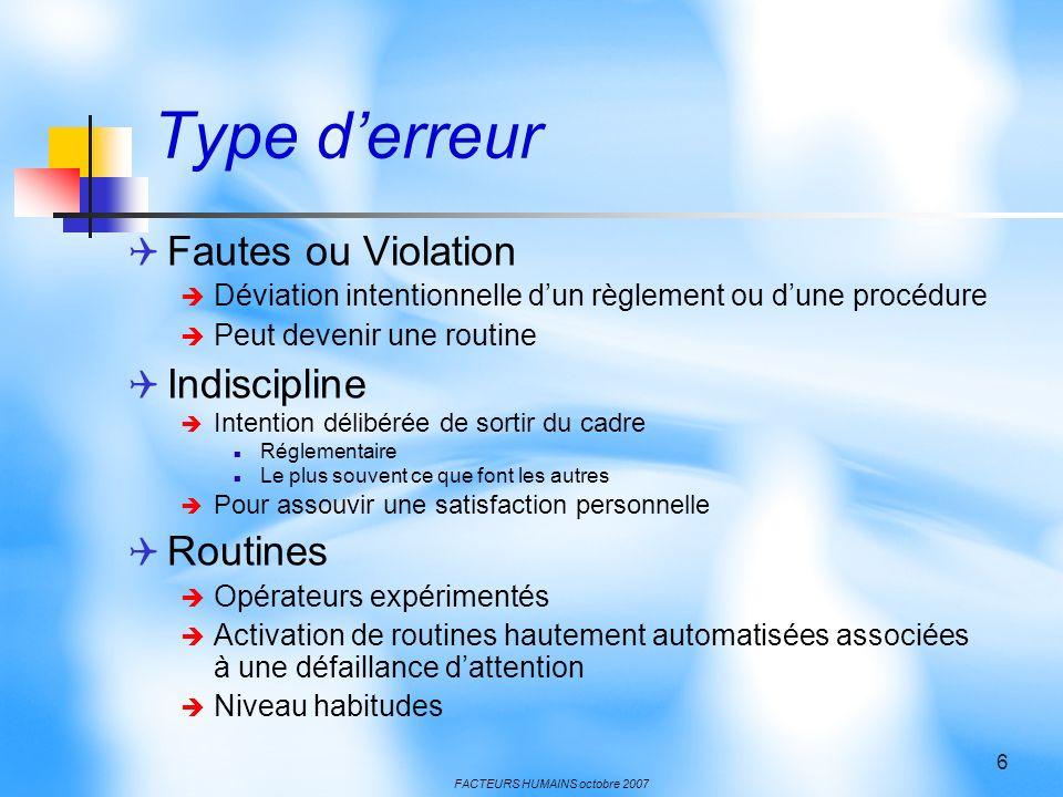 Type d'erreur Fautes ou Violation Indiscipline Routines