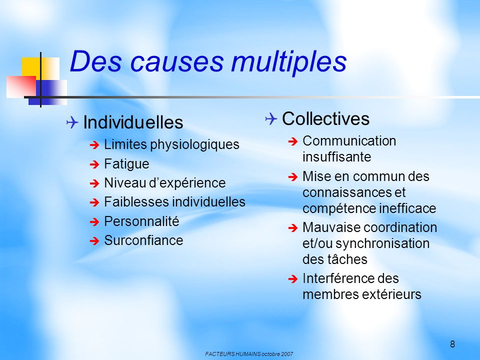 Des causes multiples Collectives Individuelles