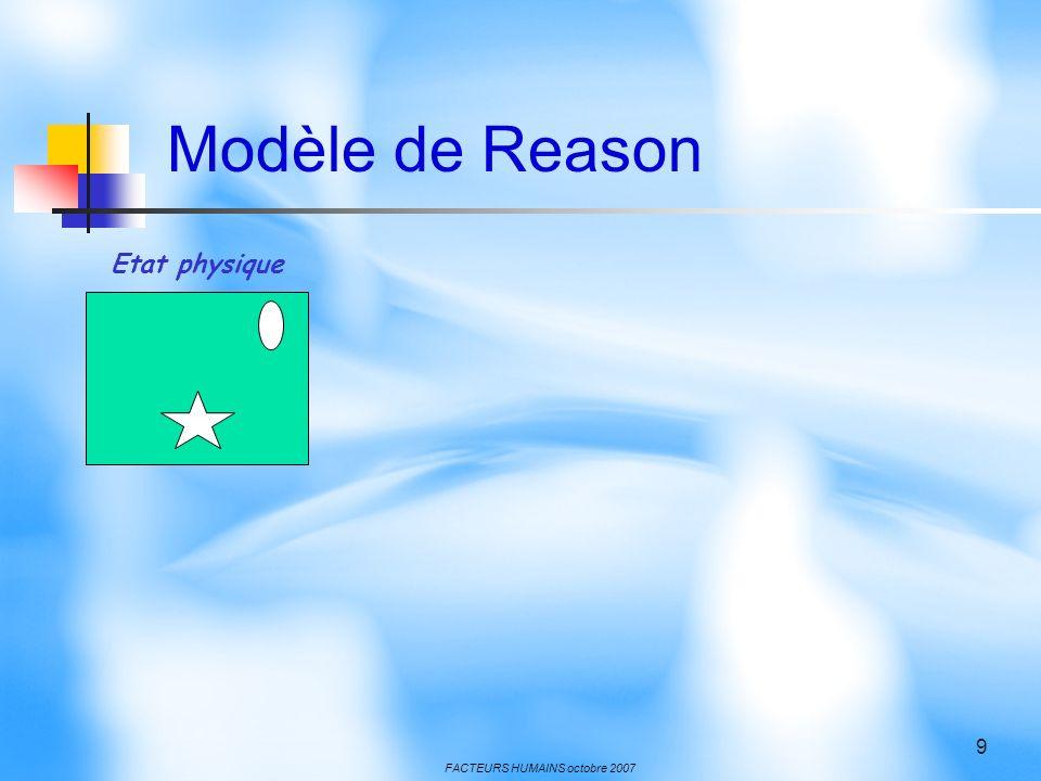 Modèle de Reason Etat physique