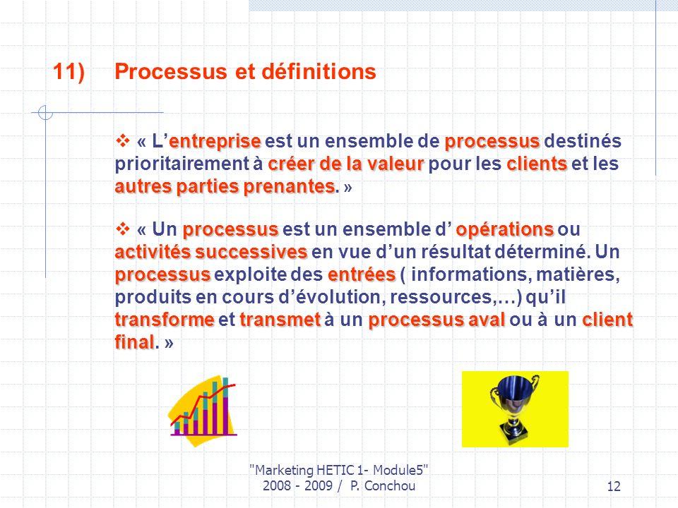 Processus et définitions
