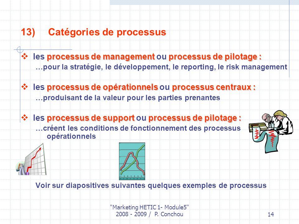 Catégories de processus