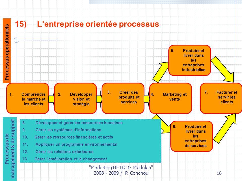 L'entreprise orientée processus
