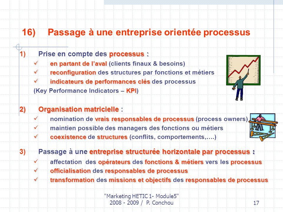 Passage à une entreprise orientée processus