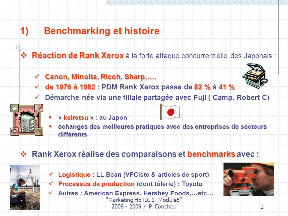 Benchmarking et histoire