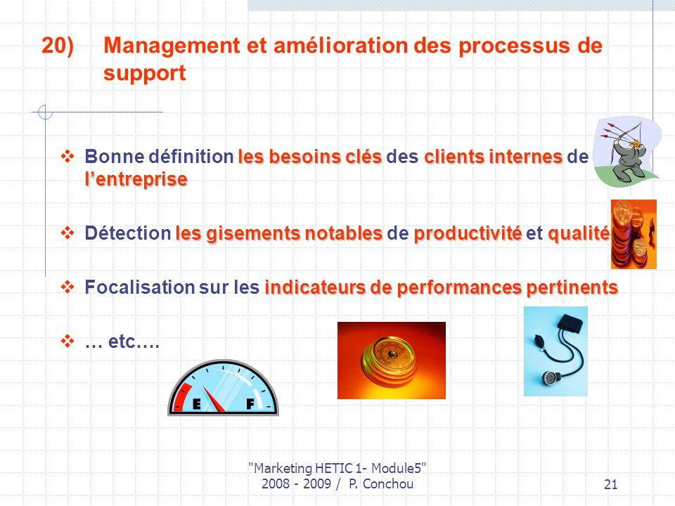 Management et amélioration des processus de support