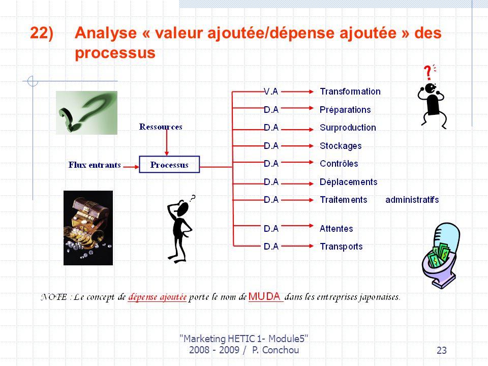 Analyse « valeur ajoutée/dépense ajoutée » des processus