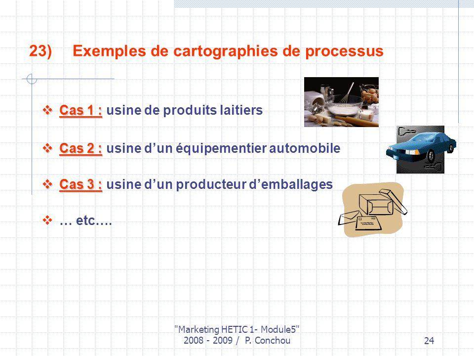 Exemples de cartographies de processus