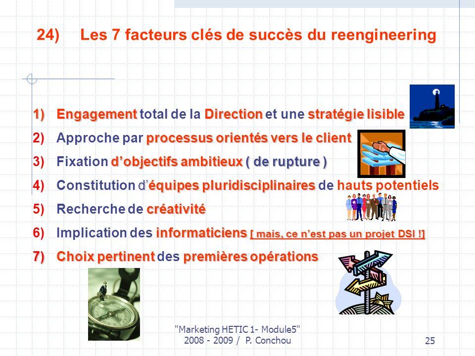 Les 7 facteurs clés de succès du reengineering