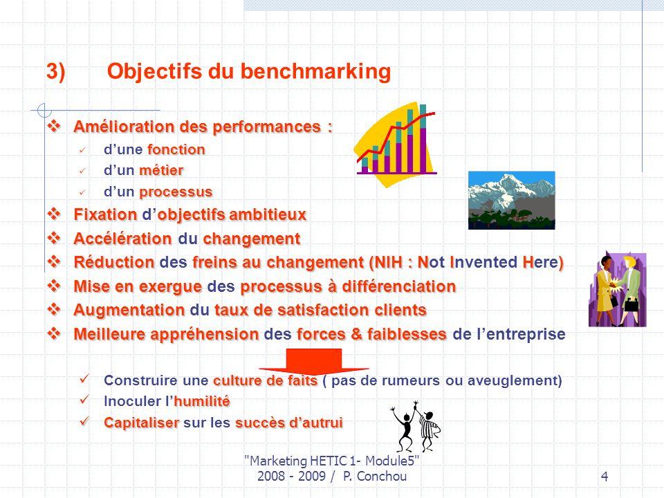 Objectifs du benchmarking
