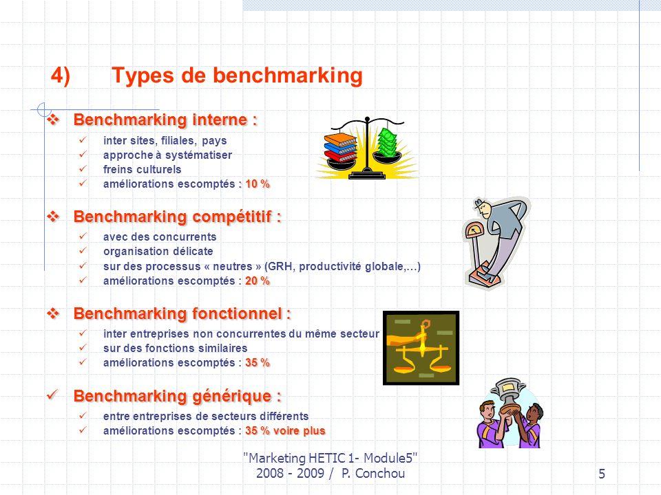 Marketing HETIC 1- Module5 2008 - 2009 / P. Conchou