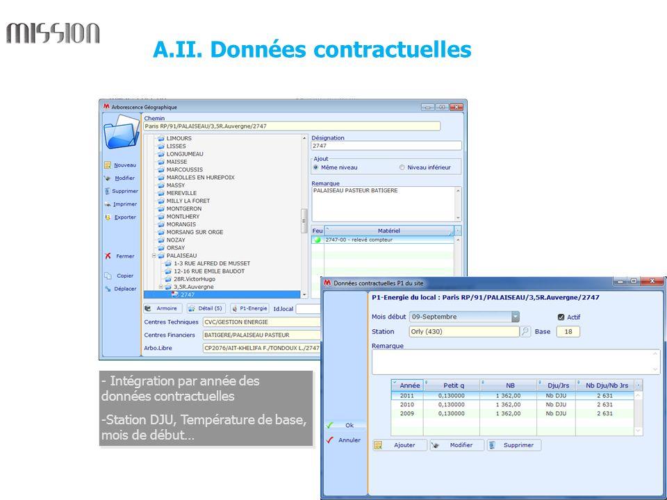 A.II. Données contractuelles