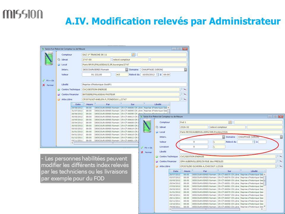 A.IV. Modification relevés par Administrateur