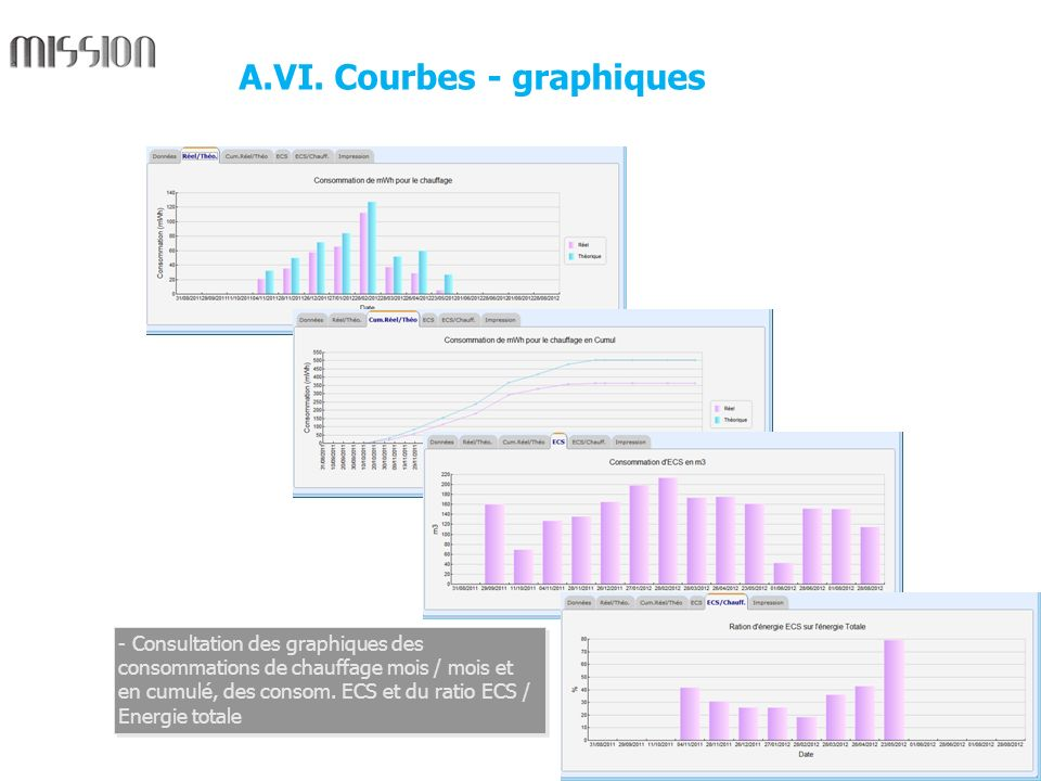 A.VI. Courbes - graphiques
