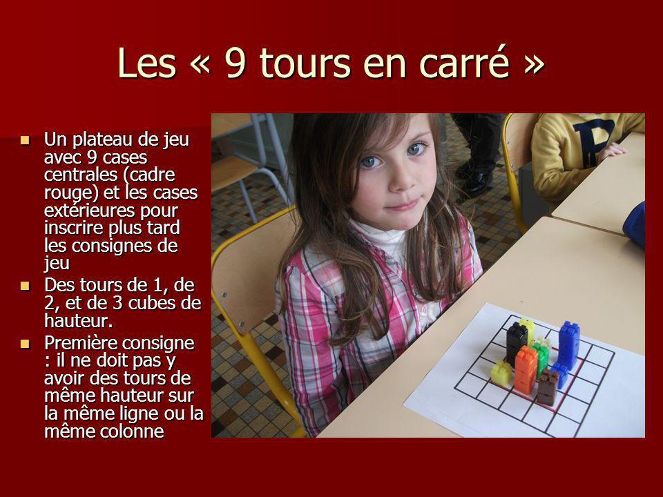 Les « 9 tours en carré » Un plateau de jeu avec 9 cases centrales (cadre rouge) et les cases extérieures pour inscrire plus tard les consignes de jeu.