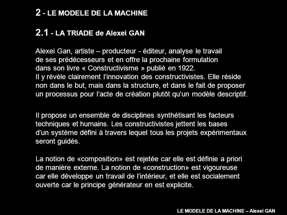 LE MODELE DE LA MACHINE – Alexei GAN