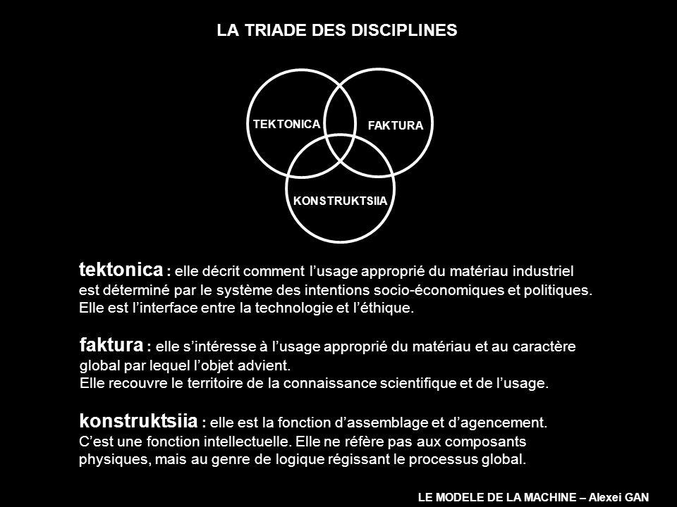LA TRIADE DES DISCIPLINES