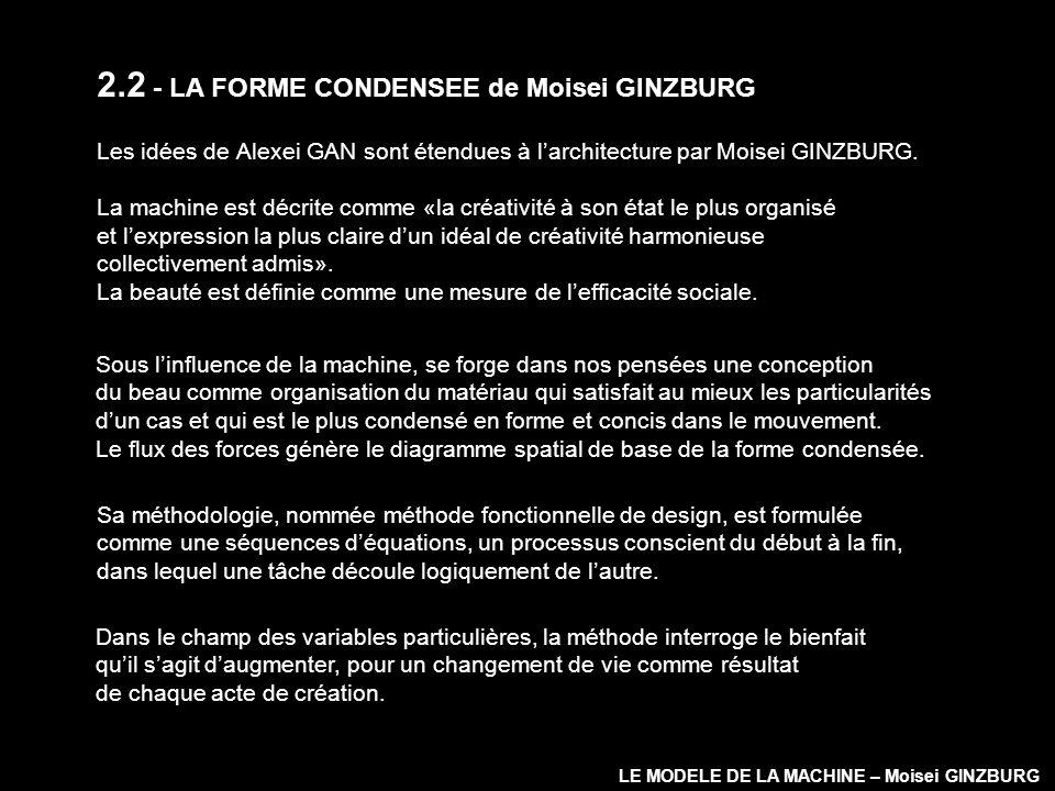LE MODELE DE LA MACHINE – Moisei GINZBURG