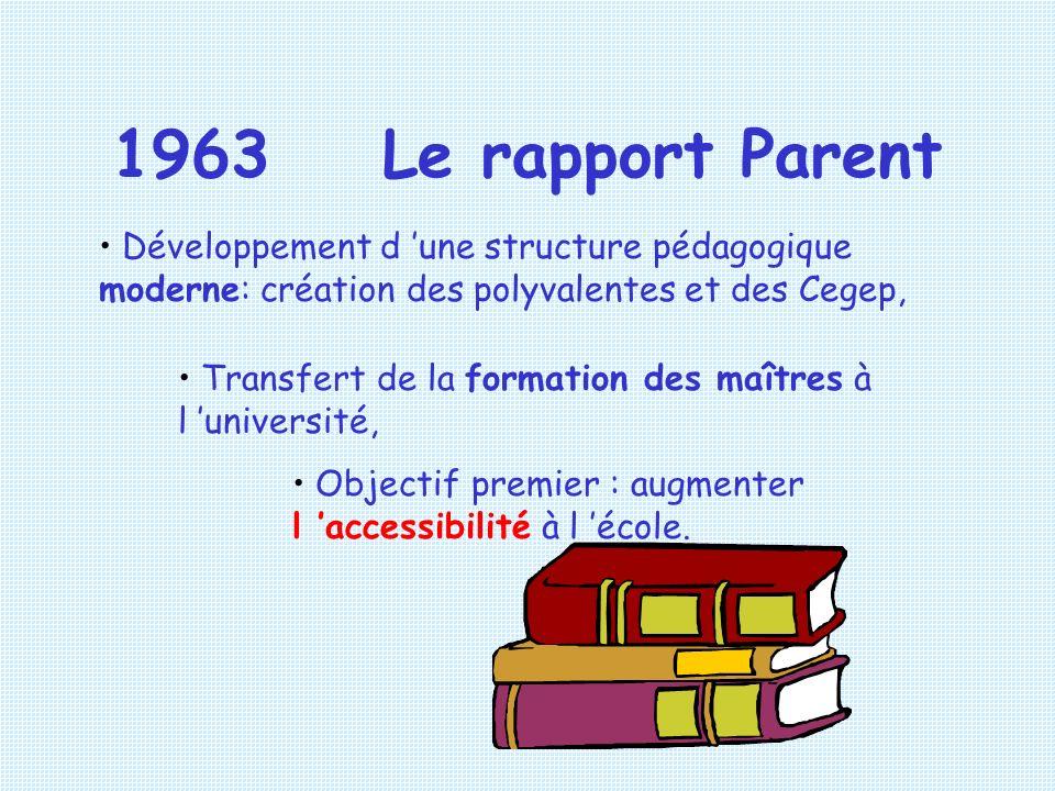 1963 Le rapport Parent Développement d 'une structure pédagogique moderne: création des polyvalentes et des Cegep,