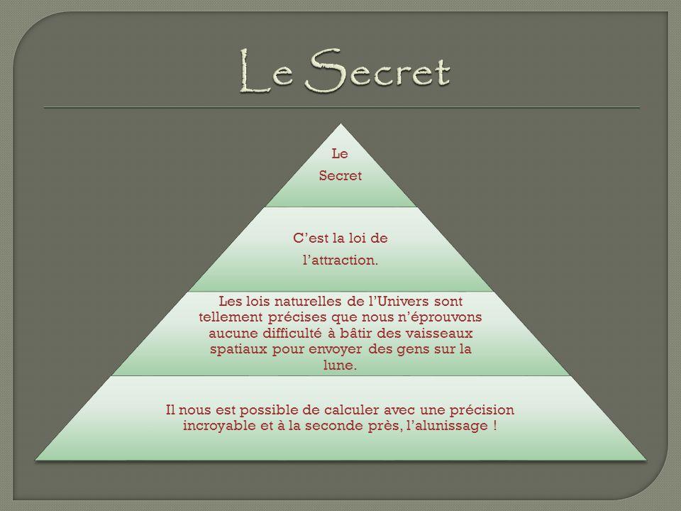 Le Secret Secret Le l'attraction. C'est la loi de