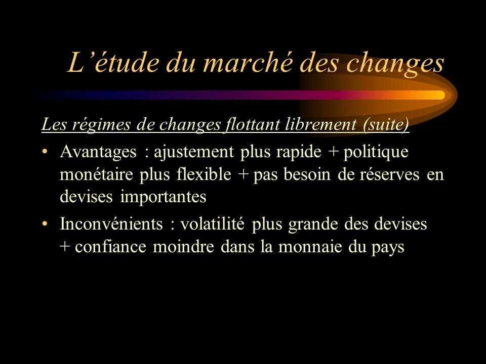 L'étude du marché des changes