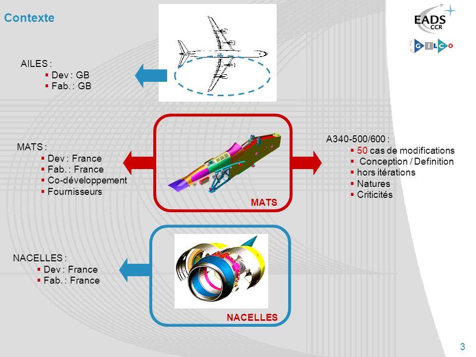 Contexte AILES : Dev : GB Fab. : GB A340-500/600 :