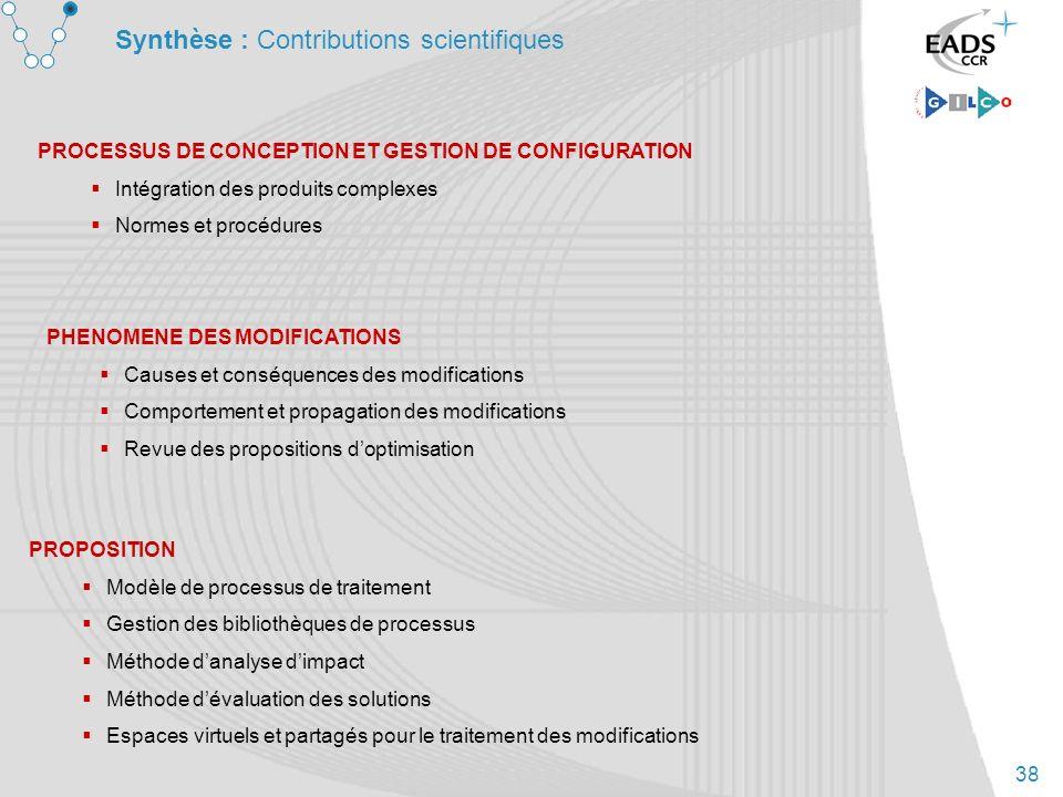 Synthèse : Contributions scientifiques