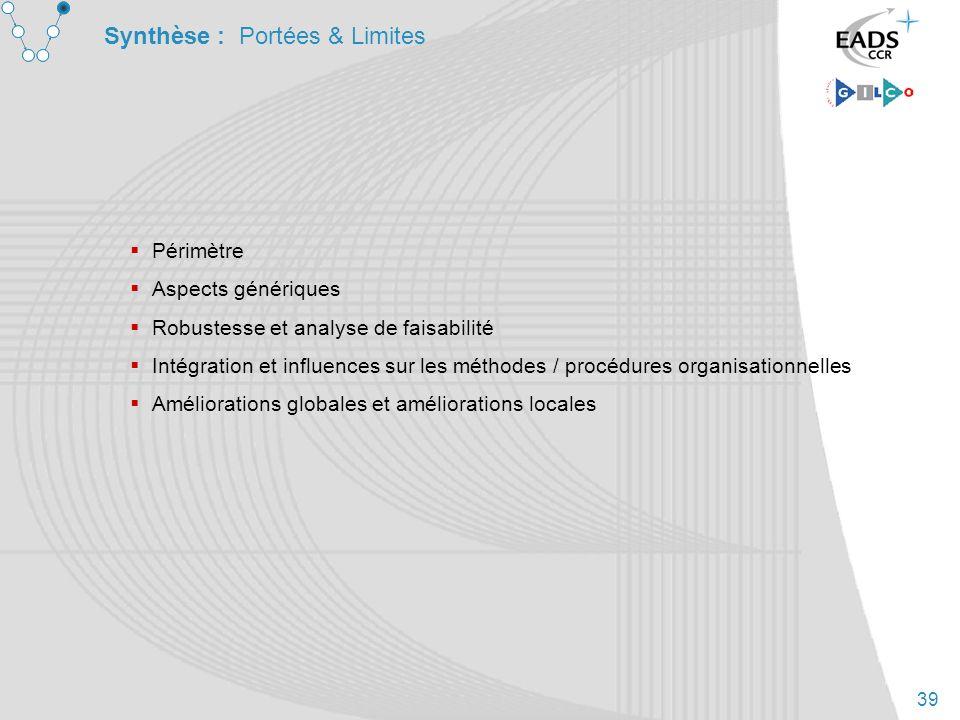 Synthèse : Portées & Limites