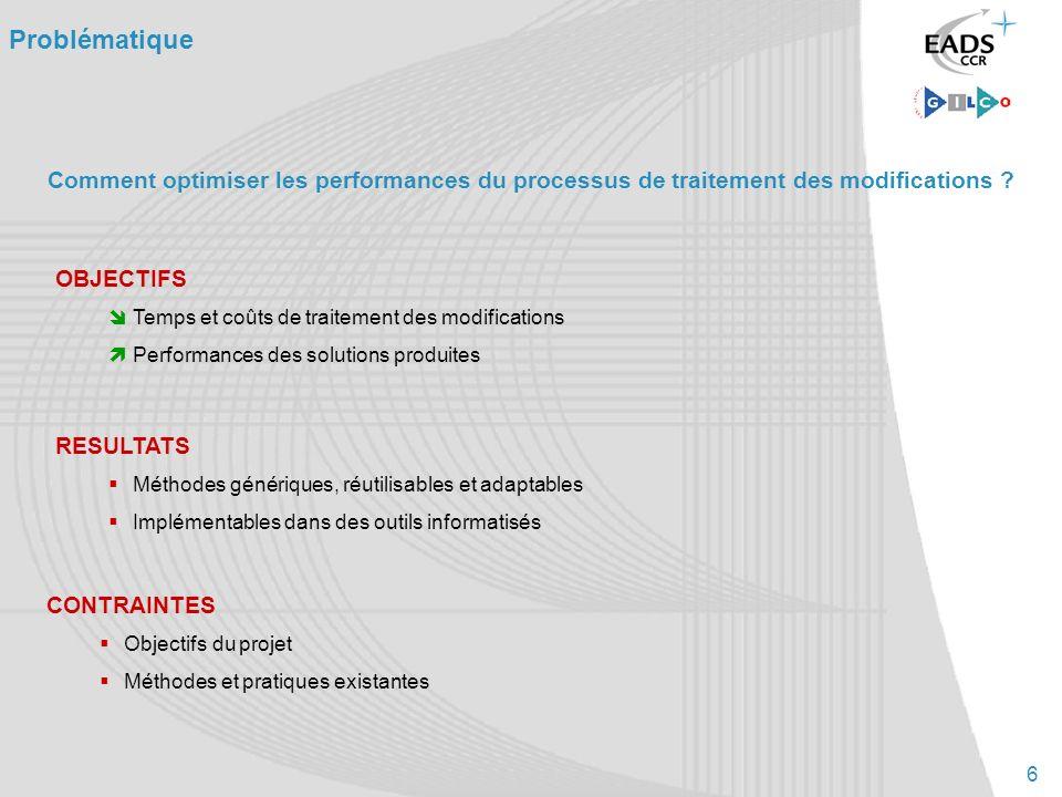 Problématique Comment optimiser les performances du processus de traitement des modifications OBJECTIFS.