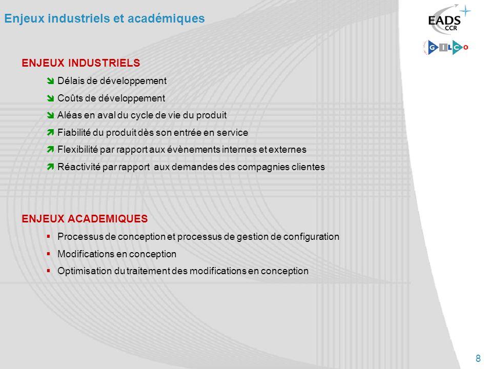 Enjeux industriels et académiques