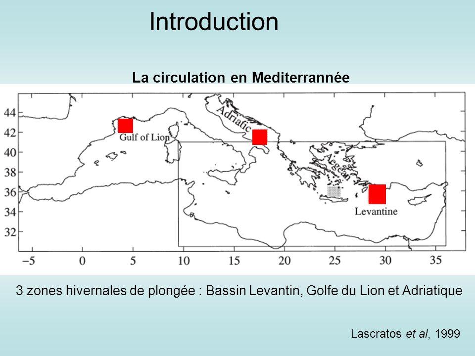 La circulation en Mediterrannée