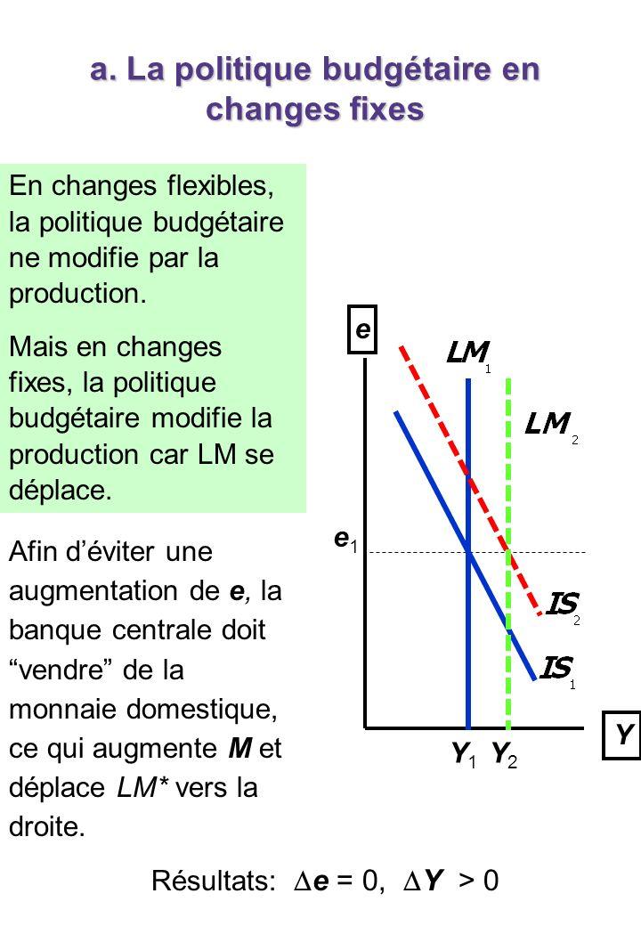 b. La politique monétaire en changes fixes
