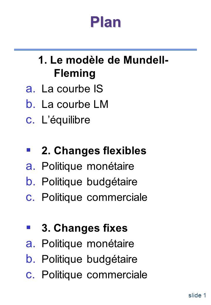 1. Le modèle de Mundell-Fleming