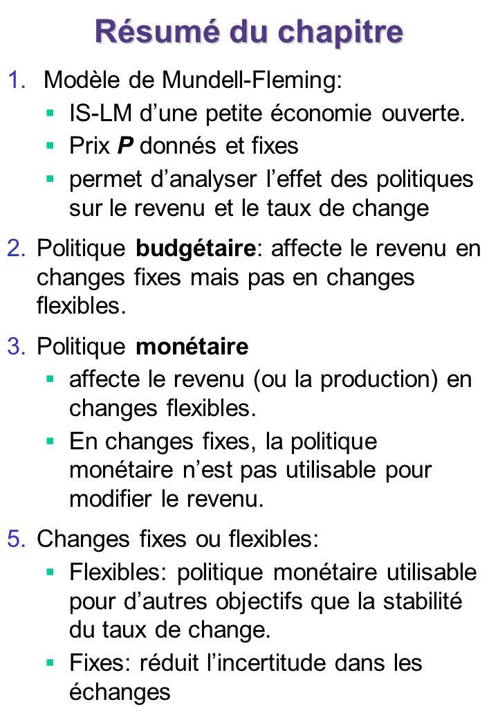 Chapitre 5: le modèle IS LM BP Plan du chapitre 1. Le modèle ISLMBP a
