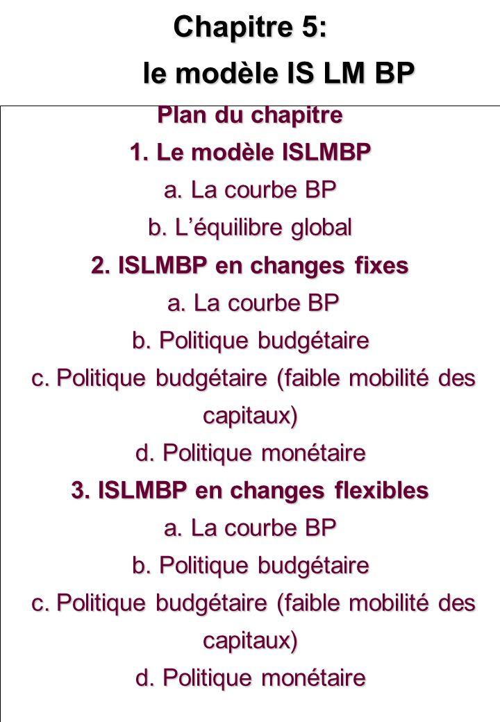 1. L e modèle IS LM BP a. La courbe BP