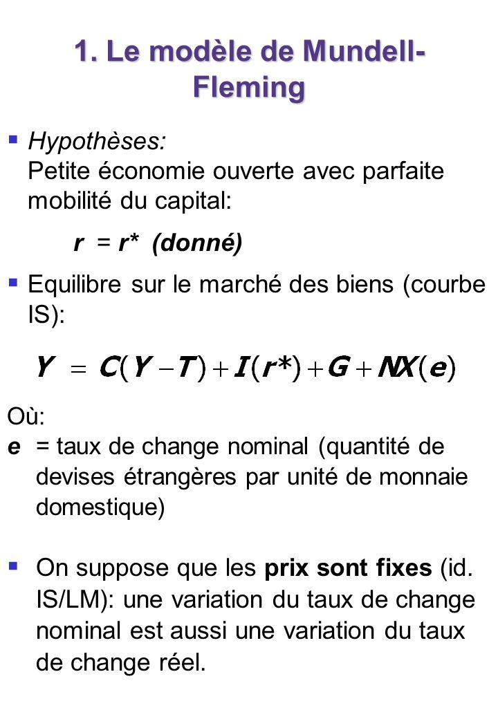 L'équation IS linéarisée