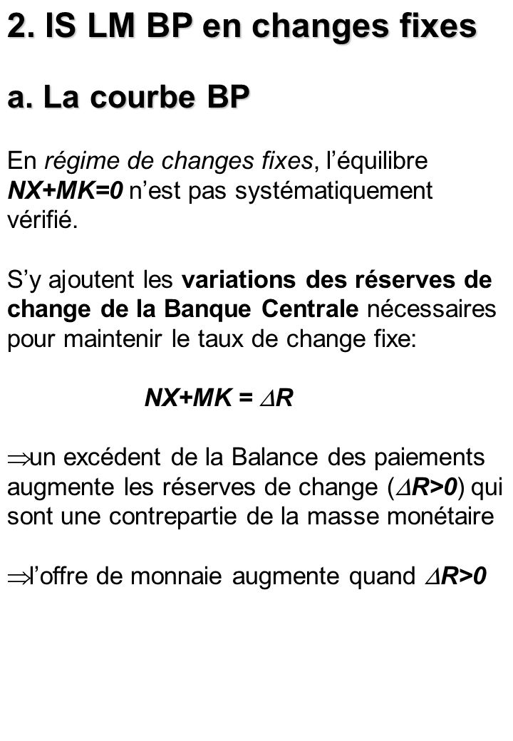 La courbe BP en changes fixes: surplus et déficit 1