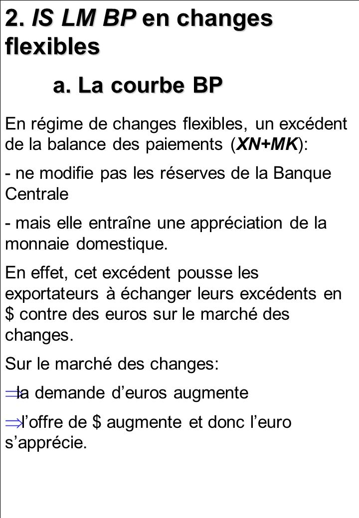 Courbe BP en changes flexibles