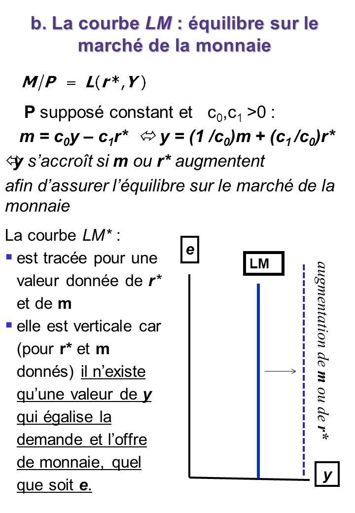 c. L'équilibre dans le modèle de Mundell-Fleming