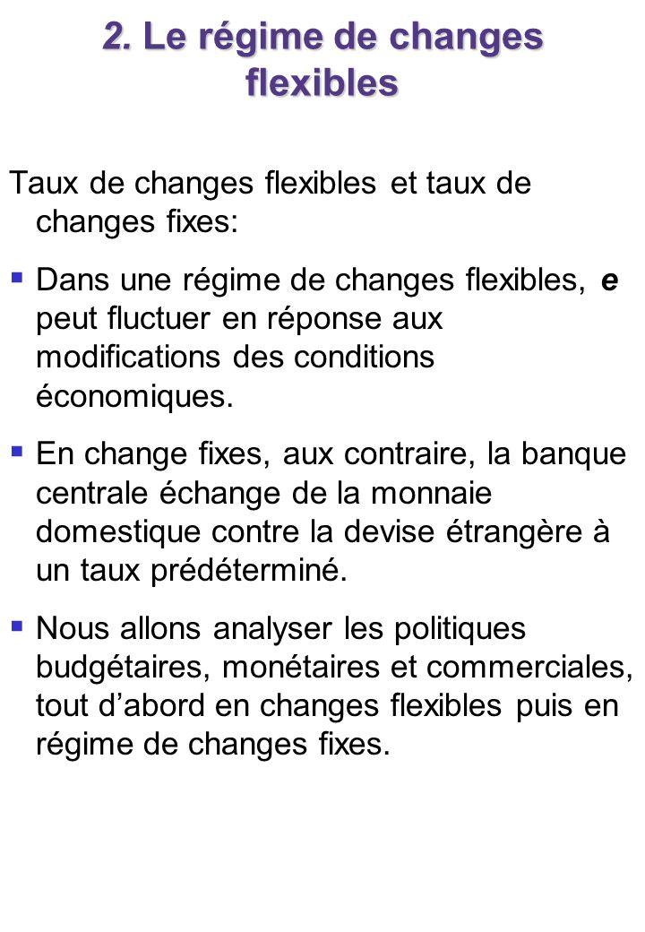 a. Politique budgétaire en régime de changes flexibles