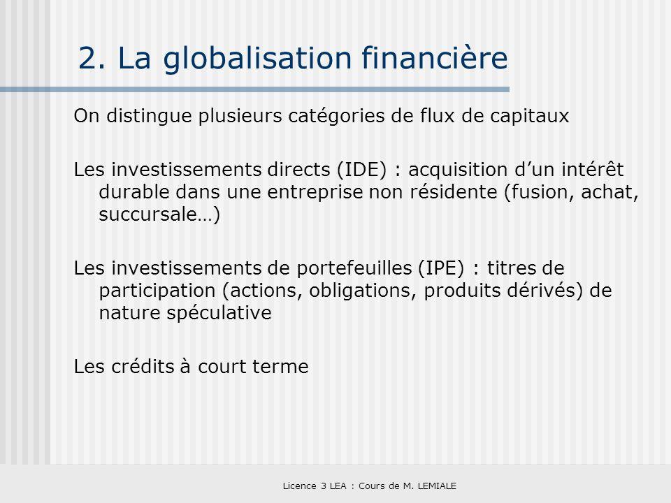 2. La globalisation financière