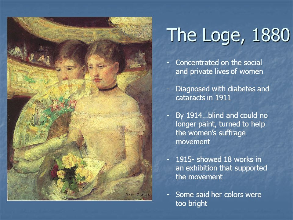 The Loge, 1880 Concentrated on the social and private lives of women