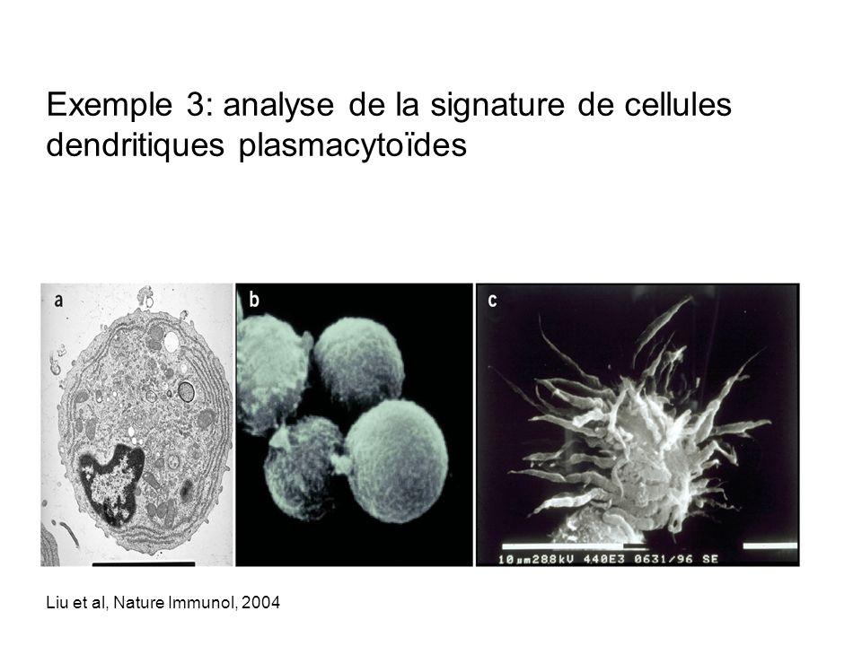 Exemple 3: analyse de la signature de cellules dendritiques plasmacytoïdes