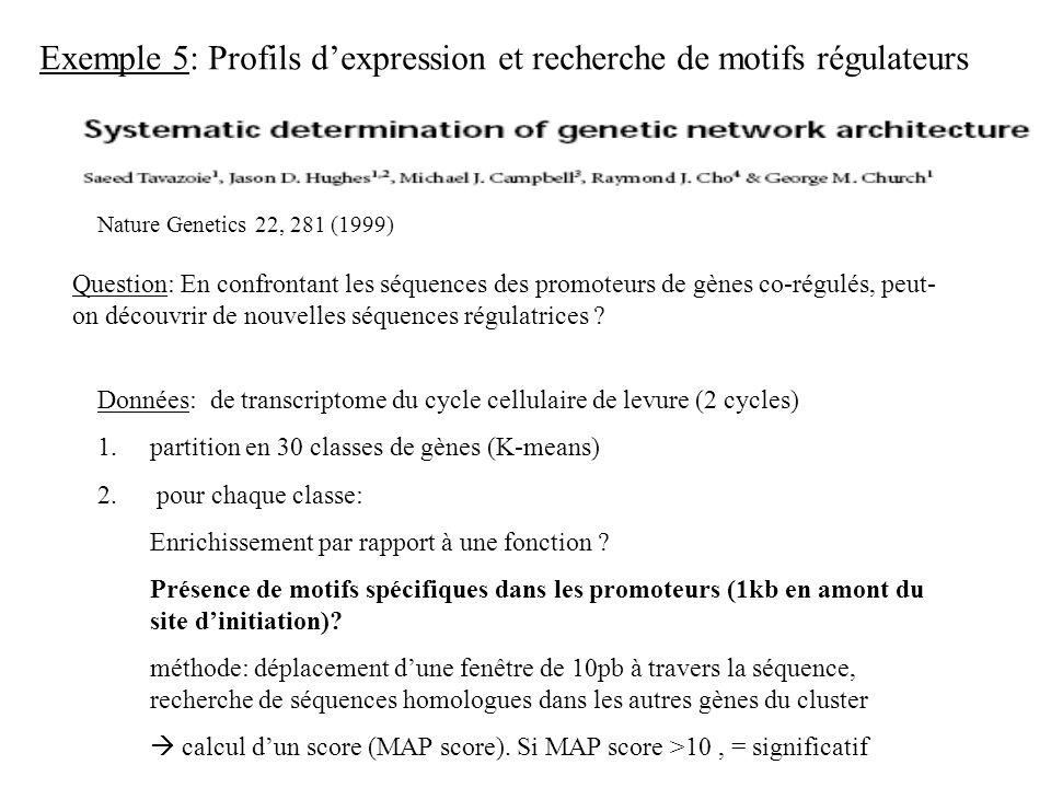 Exemple 5: Profils d'expression et recherche de motifs régulateurs