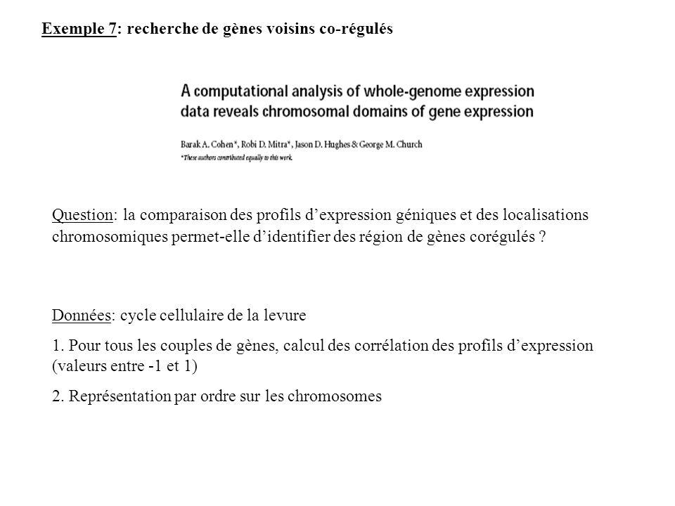 Exemple 7: recherche de gènes voisins co-régulés