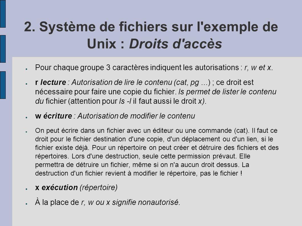 2. Système de fichiers sur l exemple de Unix : Droits d accès