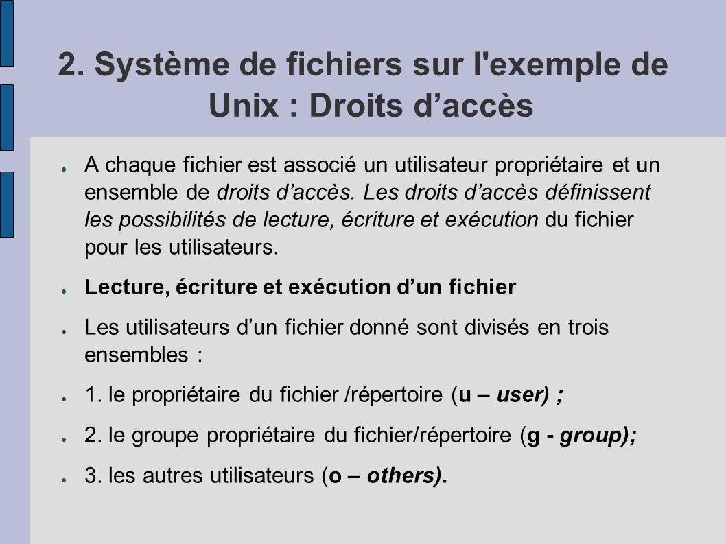 2. Système de fichiers sur l exemple de Unix : Droits d'accès