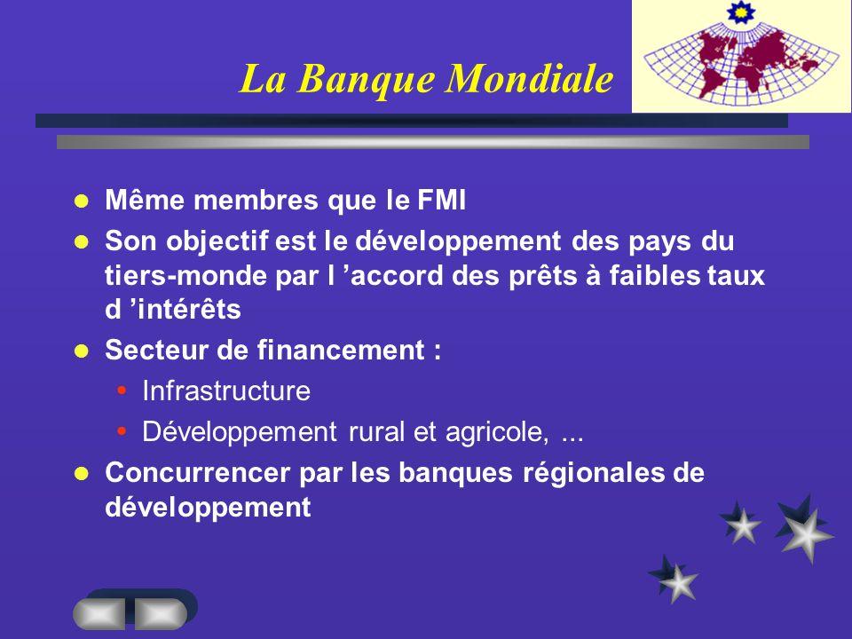 La Banque Mondiale Même membres que le FMI