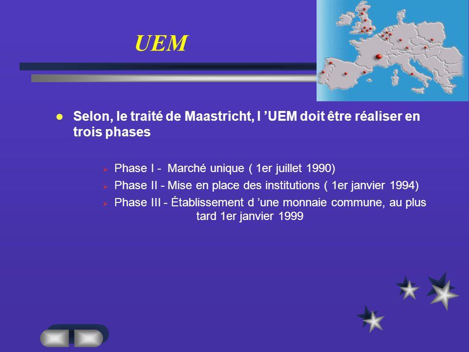 UEM Selon, le traité de Maastricht, l 'UEM doit être réaliser en trois phases. Phase I - Marché unique ( 1er juillet 1990)